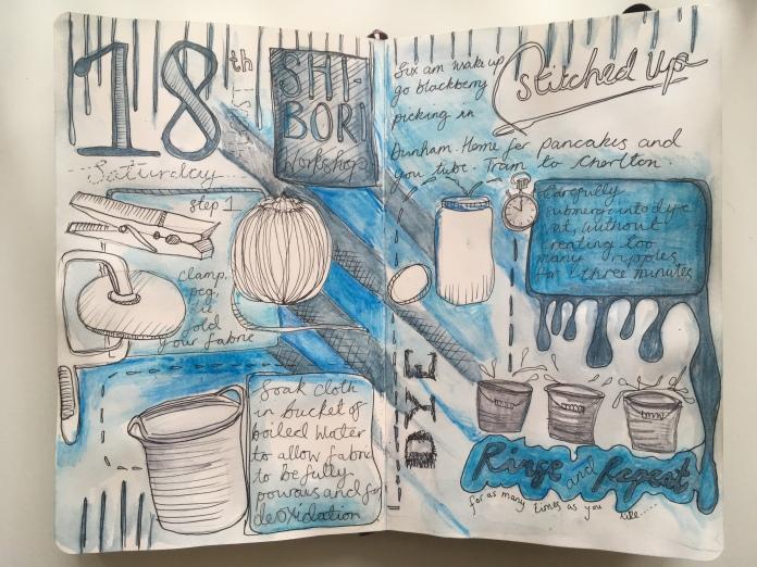 Dye Workshop Sketchbook Page